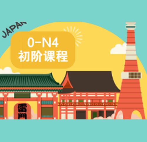 JLPT-N4日语基础课程